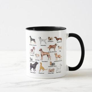 Taza Tipos del perro