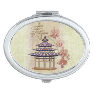Técnicas mixtas subiós pagoda orientales espejos de viaje
