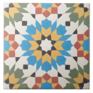 Teja de cerámica de la foto del modelo marroquí