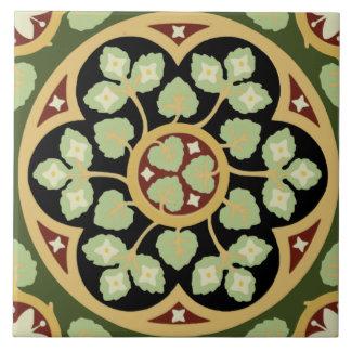 Teja gótica histórica Repro del diseño de Pugin