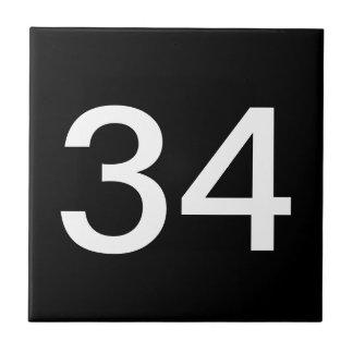 Tejas de dos dígitos del número