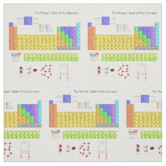 Tela Tabla periódica de los elementos científicos