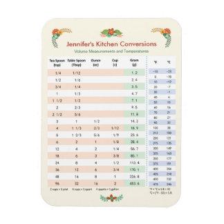 Temático floral - tabla de conversión de la cocina iman rectangular