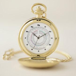 Termine el reloj de bolsillo de la química de la