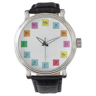Tiempo de la química reloj