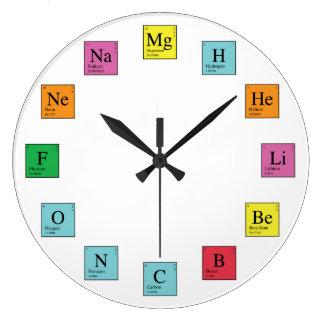 Tiempo de la química reloj redondo grande