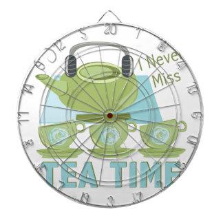 Tiempo del té diana
