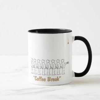 tipos del café