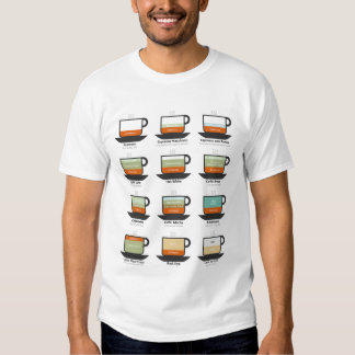 Tipos del café express camiseta