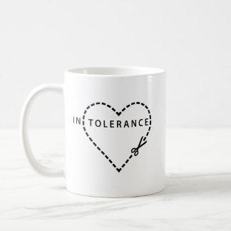 Tolerancia de la taza de Cofee