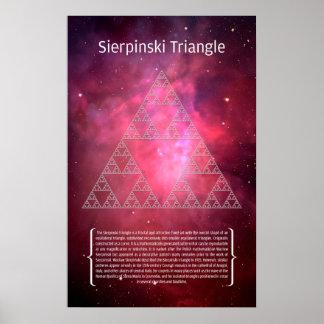 Triángulo de Sierpinski Póster