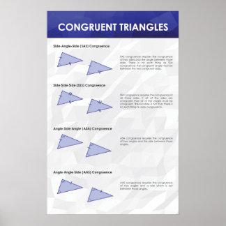 Triángulos congruentes - poster de la matemáticas