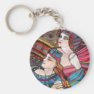 Tristan e Isolda - una historia de amor Llavero Redondo Tipo Chapa