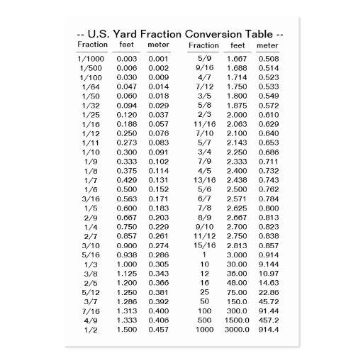 U.S. Yarda/milla de la fracción de tablas de conve Tarjetas De Visita