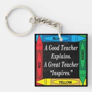 Un buen profesor explica llavero cuadrado acrílico a una cara