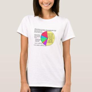 Un día típico para las camisetas de una ama de