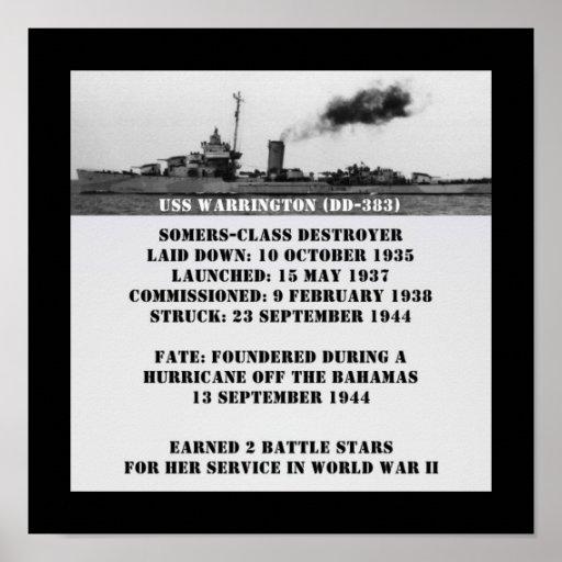 USS Warrington (DD-383) Impresiones