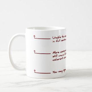 Usted puede hablar la taza de café