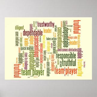 Valores de motivación del positivo de las palabras poster