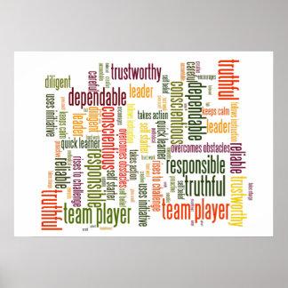 Valores de motivación del positivo de las palabras posters