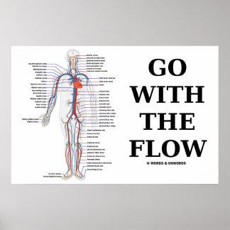 Vaya con el flujo (el sistema circulatorio) impresiones