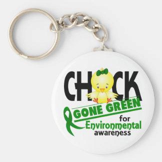 Verde ido polluelo ambiental 2 llavero redondo tipo chapa
