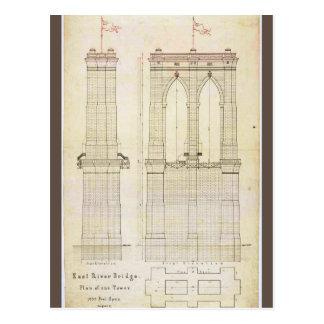 Vintage del modelo de la arquitectura del puente postal
