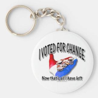 Votado por cambio llavero redondo tipo chapa