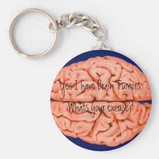 wet_brain, tengo sí tumores cerebrales. Cuál es su Llavero Redondo Tipo Chapa