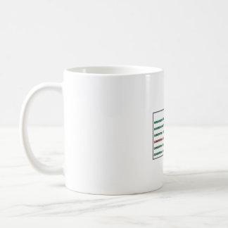 Y-generación de la taza