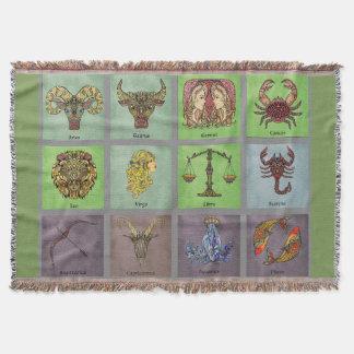 Zodiaco Manta